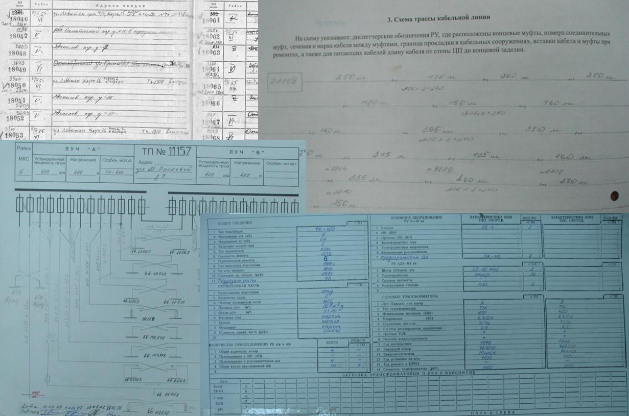 Примеры текстовых исходных данных